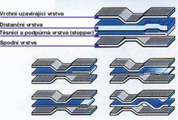 Řešení - vícevrstvé kovové těsnění